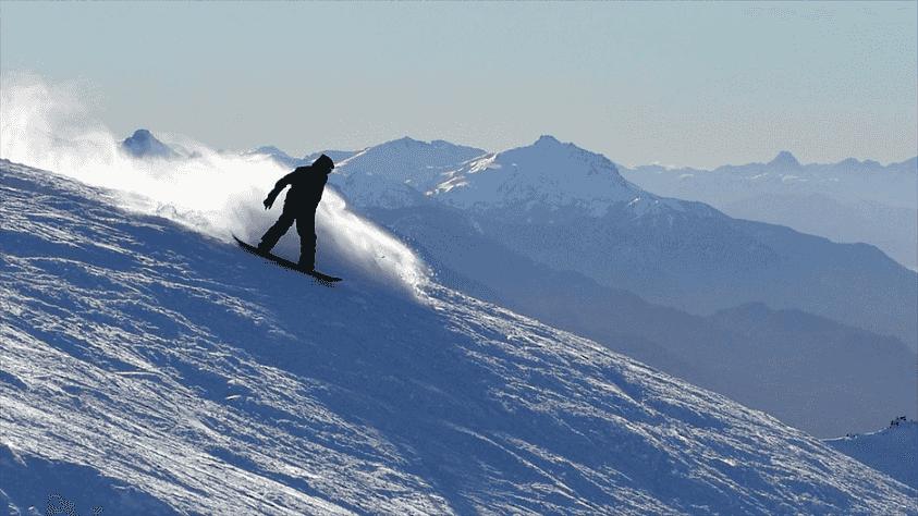 Diferença de fuso horário mês por mês em Bariloche
