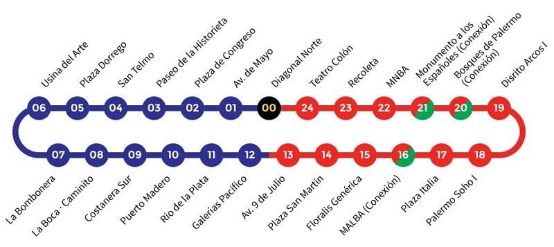 Rotas azul e vermelha do ônibus turístico